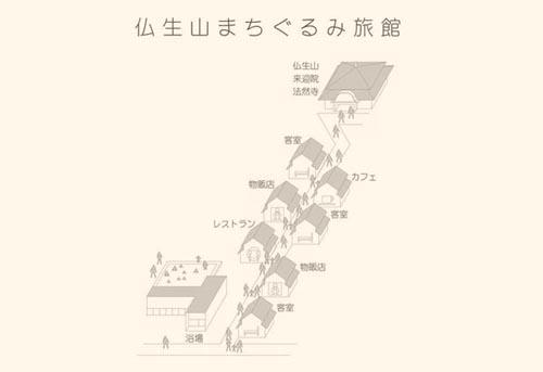 仏生山まちぐるみ旅館