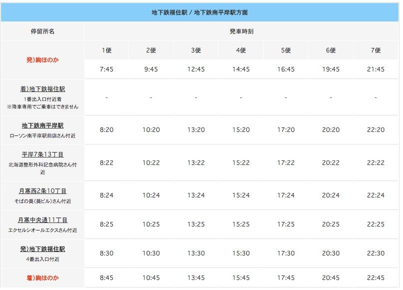 湯の郷 絢ほのかの無料送迎バスの時刻表
