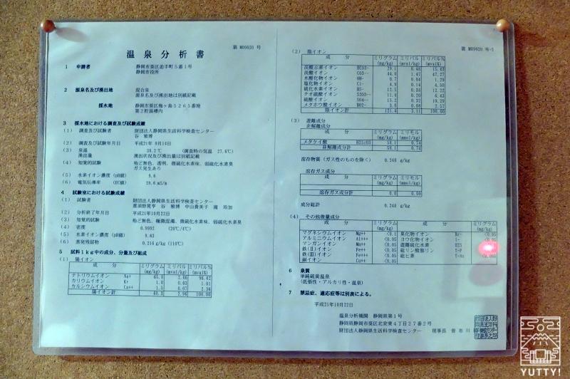 おもいでの宿 湯の島館 の温泉分析書の写真